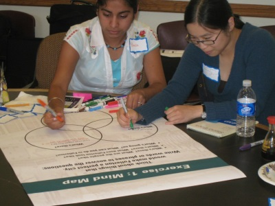 Youth Visioning Activity